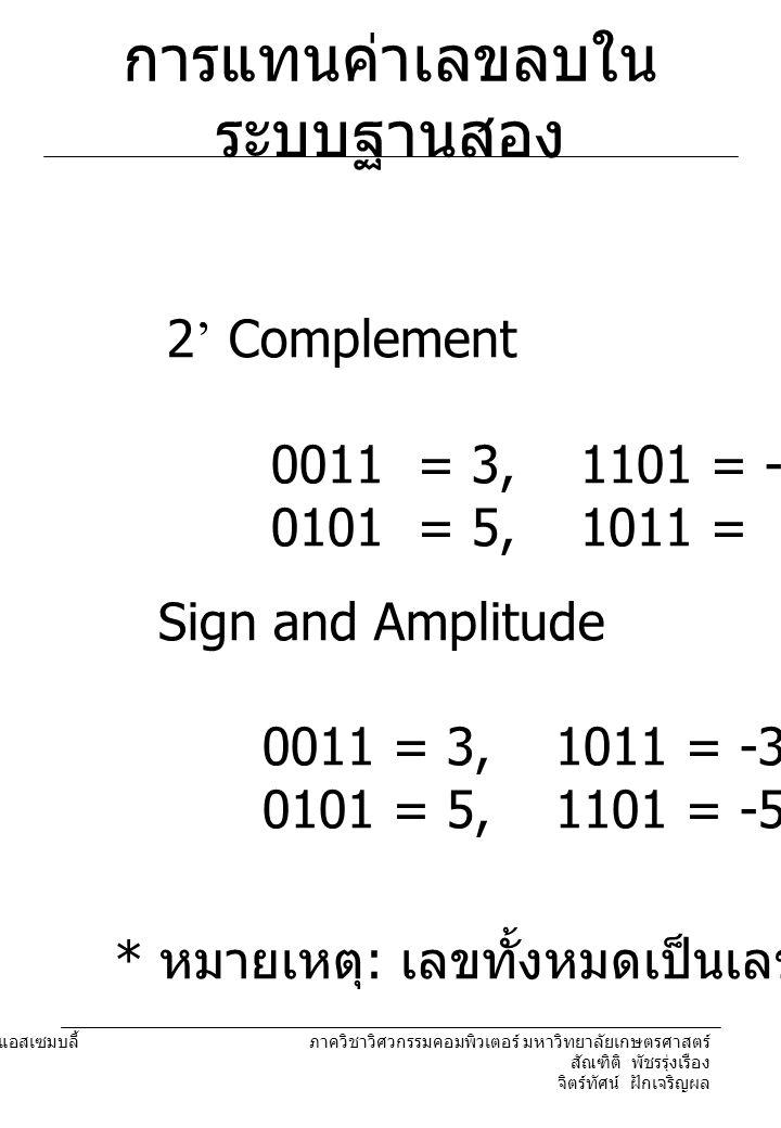 204221 องค์ประกอบคอมพิวเตอร์และภาษาแอสเซมบลี้ ภาควิชาวิศวกรรมคอมพิวเตอร์ มหาวิทยาลัยเกษตรศาสตร์ สัณฑิติ พัชรรุ่งเรือง จิตร์ทัศน์ ฝักเจริญผล ข้อกำหนดของ 2'Complement ต้องกำหนดจำนวนบิตสูงสุดที่ใช้ งาน ( บิตที่ล้นออกมาในการ คำนวณจะหายไป ) ใช้บิตนัยสำคัญสูงสุดเป็นตัวบอก เครื่องหมาย เลขที่ตรงกันข้ามจะต้องบวกกัน ได้ศูนย์