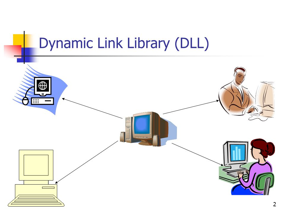 3 Dynamic Link Library (DLL) Example Create DLL program for operate two integer numbers Add(num1, num2), return num1+num2 Sub(num1, num2), return num1-num2 Mul(num1, num2), return num1*num2 Div(num1, num2), return num1/num2 Create application program to call DLL program