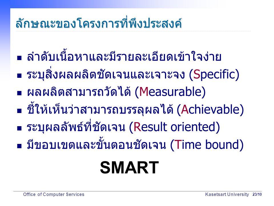 23/10 Office of Computer Services Kasetsart University ลักษณะของโครงการที่พึงประสงค์ ลำดับเนื้อหาและมีรายละเอียดเข้าใจง่าย ระบุสิ่งผลผลิตชัดเจนและเจาะจง (Specific) ผลผลิตสามารถวัดได้ (Measurable) ชี้ให้เห็นว่าสามารถบรรลุผลได้ (Achievable) ระบุผลลัพธ์ที่ชัดเจน (Result oriented) มีขอบเขตและขั้นตอนชัดเจน (Time bound) SMART