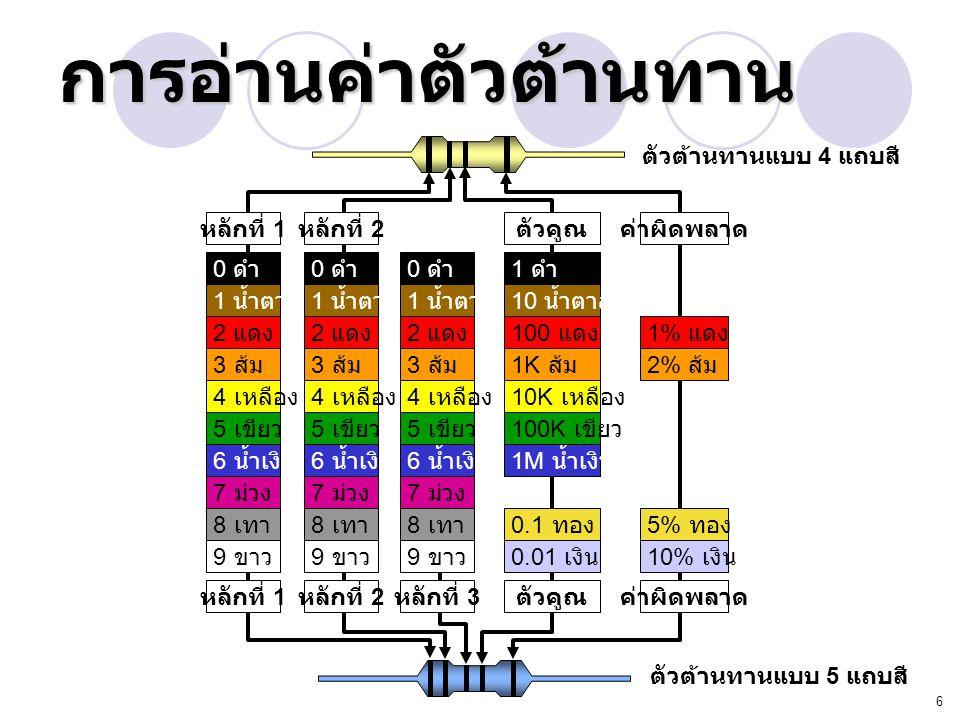 6 การอ่านค่าตัวต้านทาน หลักที่ 1 หลักที่ 2 ค่าผิดพลาดตัวคูณ 0 ดำ 1 น้ำตาล 2 แดง 3 ส้ม 4 เหลือง 5 เขียว 6 น้ำเงิน 7 ม่วง 8 เทา 9 ขาว 0 ดำ 1 น้ำตาล 2 แด