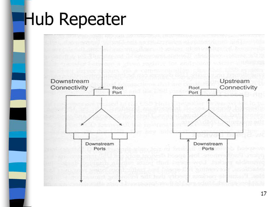 17 Hub Repeater