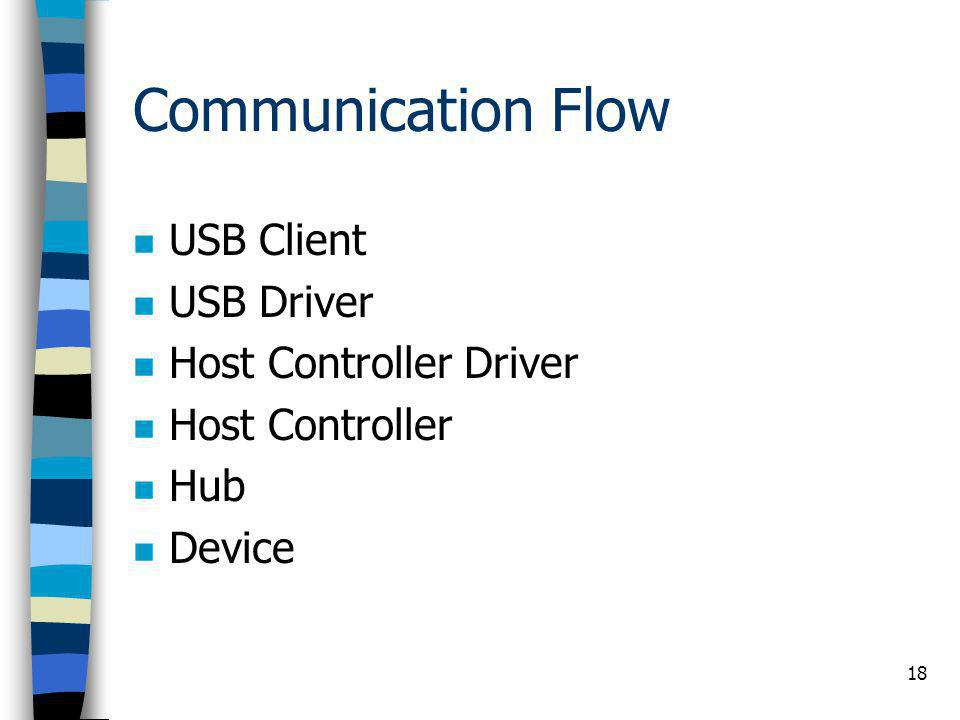 18 Communication Flow USB Client USB Driver Host Controller Driver Host Controller Hub Device