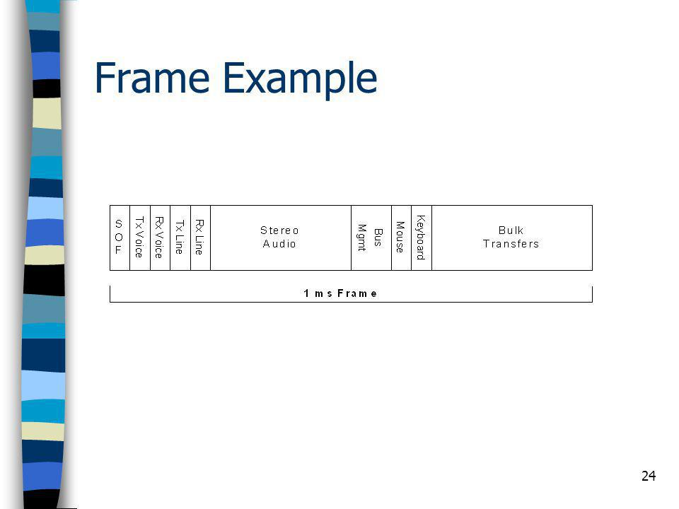 24 Frame Example
