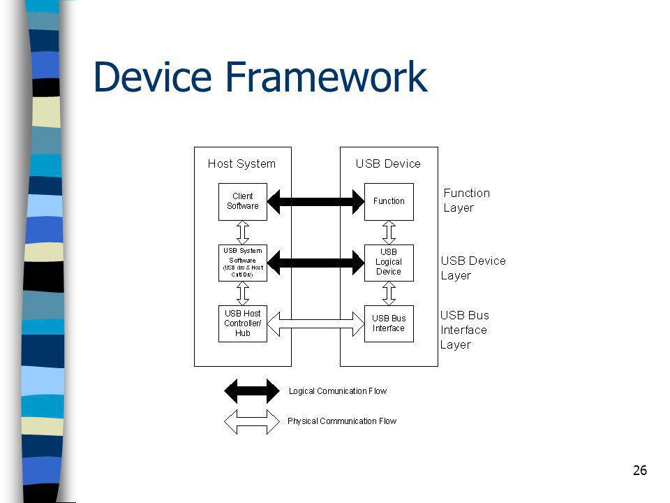 26 Device Framework