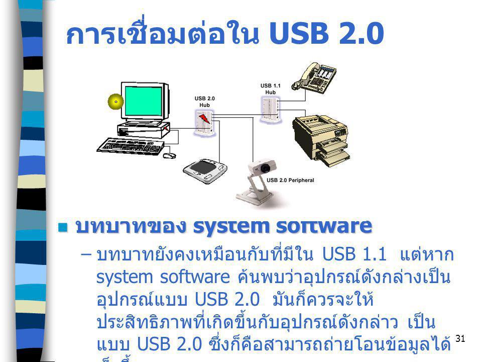 31 การเชื่อมต่อใน USB 2.0 บทบาทของ system software บทบาทของ system software – บทบาทยังคงเหมือนกับที่มีใน USB 1.1 แต่หาก system software ค้นพบว่าอุปกรณ์ดังกล่างเป็น อุปกรณ์แบบ USB 2.0 มันก็ควรจะให้ ประสิทธิภาพที่เกิดขึ้นกับอุปกรณ์ดังกล่าว เป็น แบบ USB 2.0 ซึ่งก็คือสามารถถ่ายโอนข้อมูลได้ เร็วขึ้น