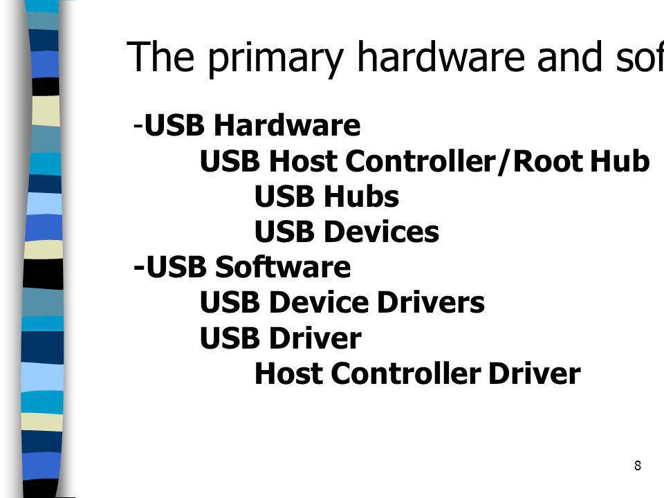 19 USB Driver Provides interface and services for client software drivers, allocate bus bandwidth, and manages configuration process