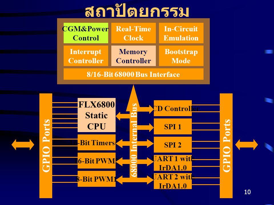 10 สถาปัตยกรรม CGM&Power Control Real-Time Clock In-Circuit Emulation Interrupt Controller Memory Controller Bootstrap Mode 8/16-Bit 68000 Bus Interface FLX6800 Static CPU 16-Bit Timers(2) 8-Bit PWM1 16-Bit PWM2 SPI 1 UART 2 with IrDA1.0 UART 1 with IrDA1.0 SPI 2 LCD Controller GPIO Ports 68000 Internal Bus