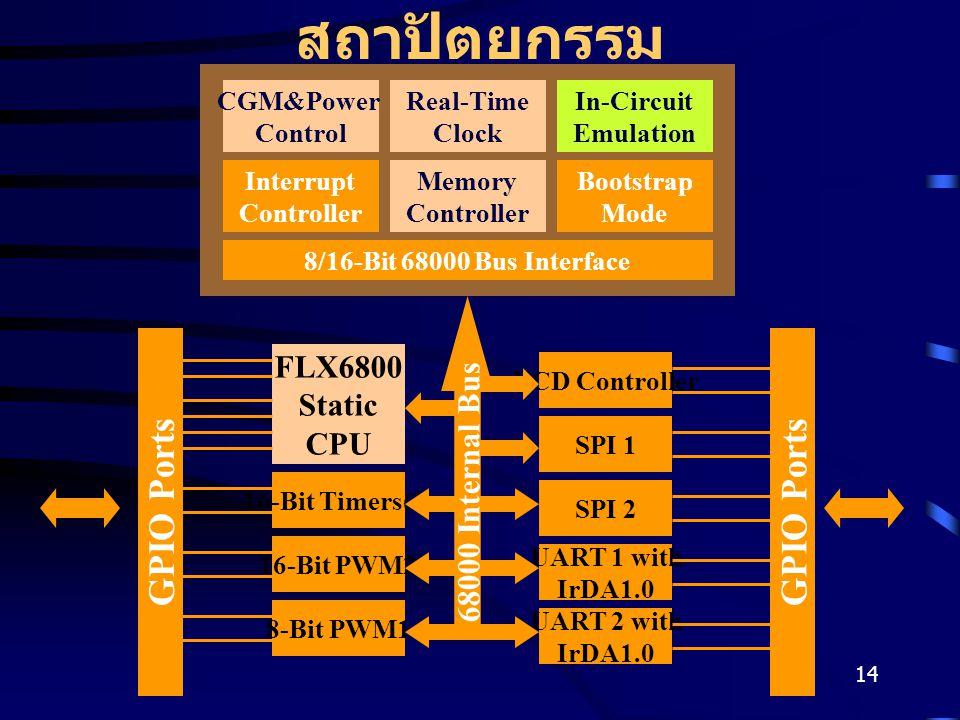 14 สถาปัตยกรรม CGM&Power Control Real-Time Clock In-Circuit Emulation Interrupt Controller Memory Controller Bootstrap Mode 8/16-Bit 68000 Bus Interface FLX6800 Static CPU 16-Bit Timers(2) 8-Bit PWM1 16-Bit PWM2 SPI 1 UART 2 with IrDA1.0 UART 1 with IrDA1.0 SPI 2 LCD Controller GPIO Ports 68000 Internal Bus
