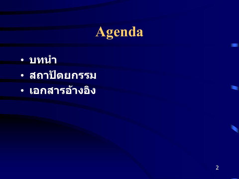 2 Agenda บทนำ สถาปัตยกรรม เอกสารอ้างอิง