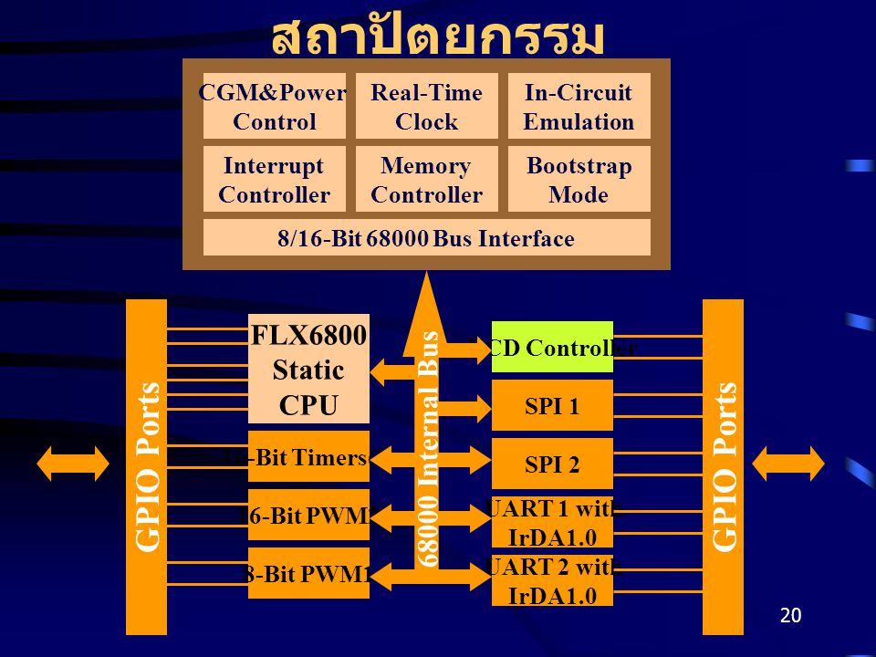 20 สถาปัตยกรรม CGM&Power Control Real-Time Clock In-Circuit Emulation Interrupt Controller Memory Controller Bootstrap Mode 8/16-Bit 68000 Bus Interface FLX6800 Static CPU 16-Bit Timers(2) 8-Bit PWM1 16-Bit PWM2 SPI 1 UART 2 with IrDA1.0 UART 1 with IrDA1.0 SPI 2 LCD Controller GPIO Ports 68000 Internal Bus