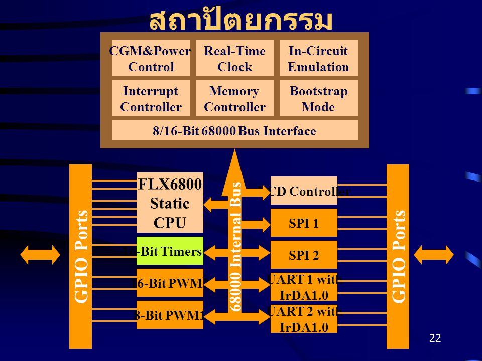 22 สถาปัตยกรรม CGM&Power Control Real-Time Clock In-Circuit Emulation Interrupt Controller Memory Controller Bootstrap Mode 8/16-Bit 68000 Bus Interface FLX6800 Static CPU 16-Bit Timers(2) 8-Bit PWM1 16-Bit PWM2 SPI 1 UART 2 with IrDA1.0 UART 1 with IrDA1.0 SPI 2 LCD Controller GPIO Ports 68000 Internal Bus