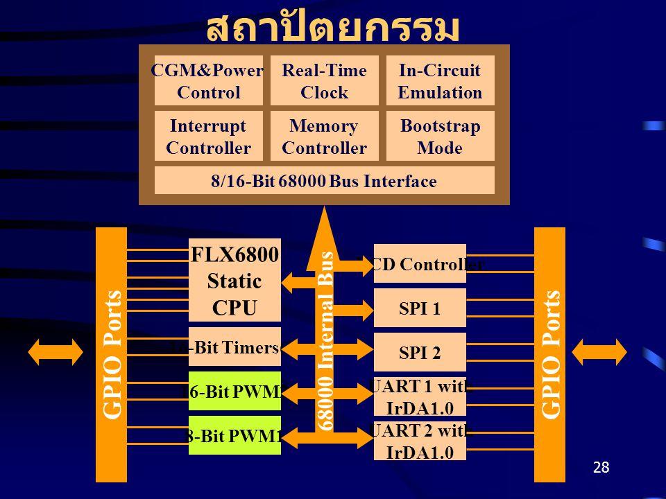 28 สถาปัตยกรรม CGM&Power Control Real-Time Clock In-Circuit Emulation Interrupt Controller Memory Controller Bootstrap Mode 8/16-Bit 68000 Bus Interface FLX6800 Static CPU 16-Bit Timers(2) 8-Bit PWM1 16-Bit PWM2 SPI 1 UART 2 with IrDA1.0 UART 1 with IrDA1.0 SPI 2 LCD Controller GPIO Ports 68000 Internal Bus