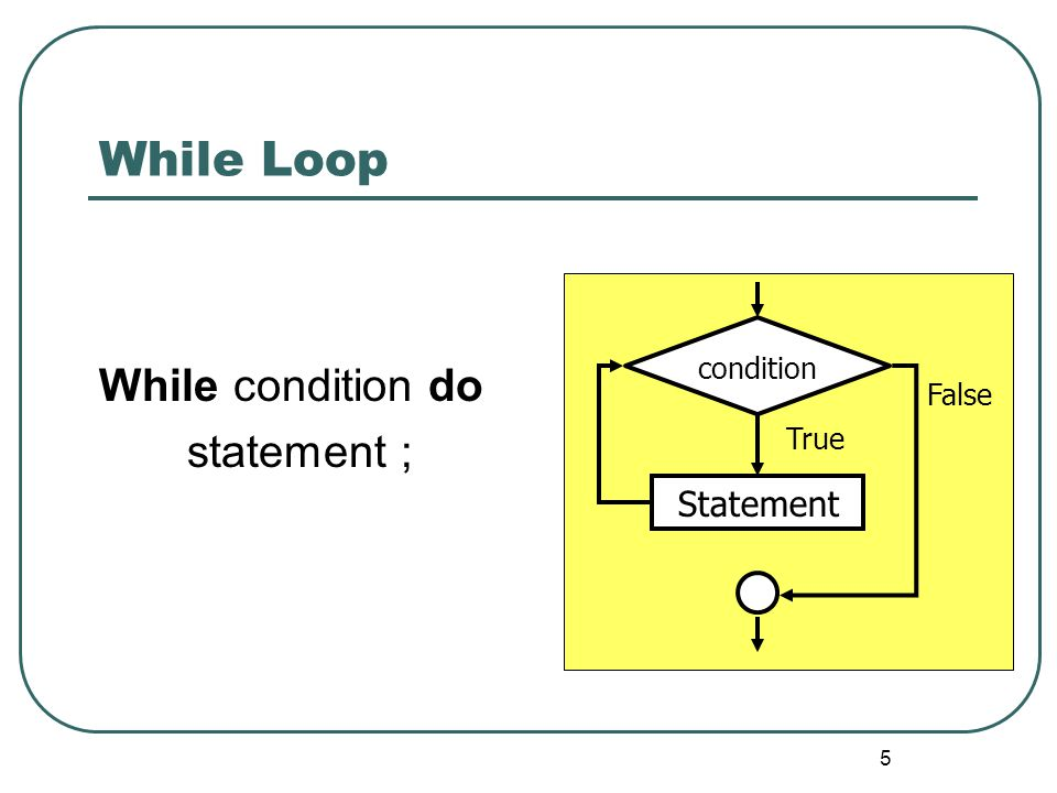 6 Repeat-until Loop Repeat Statement; … Statement; Until condition ; condition False True Statement
