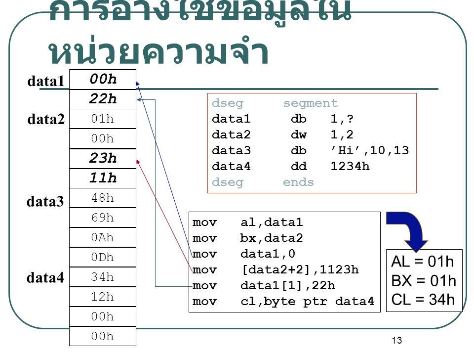 13 การอ้างใช้ข้อมูลใน หน่วยความจำ 01h 00h 02h 00h 48h 69h 0Ah 0Dh 34h 12h 00h data1 data2 data3 data4 mov al,data1 mov bx,data2 mov data1,0 mov [data2