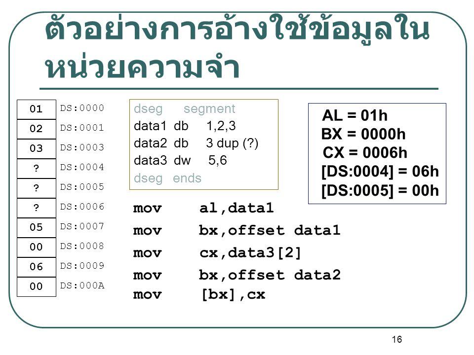 16 ตัวอย่างการอ้างใช้ข้อมูลใน หน่วยความจำ dseg segment data1 db 1,2,3 data2 db 3 dup (?) data3 dw 5,6 dseg ends mov al,data1 mov bx,offset data1 mov c