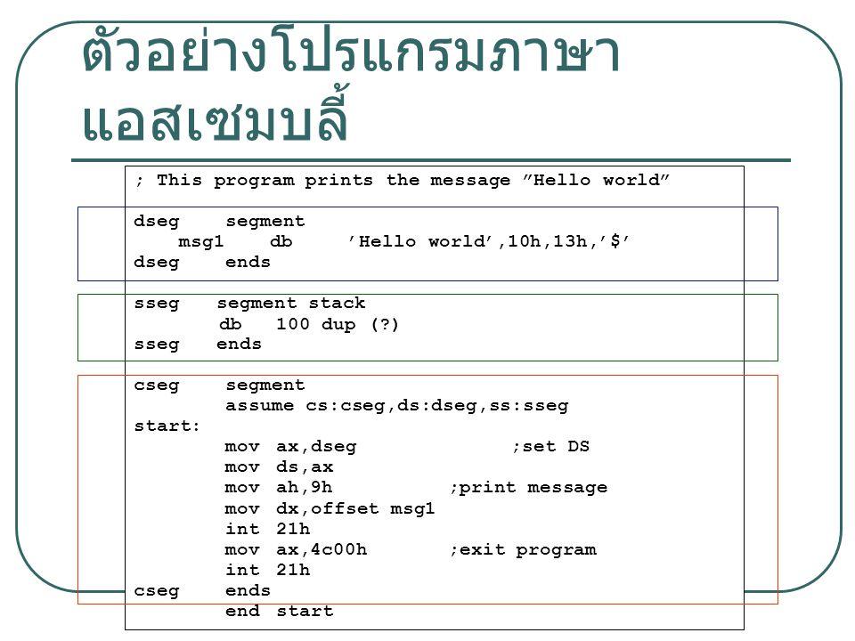 "3 ตัวอย่างโปรแกรมภาษา แอสเซมบลี้ ; This program prints the message "" Hello world "" dseg segment msg1 db ' Hello world ',10h,13h, ' $ ' dseg ends sseg"