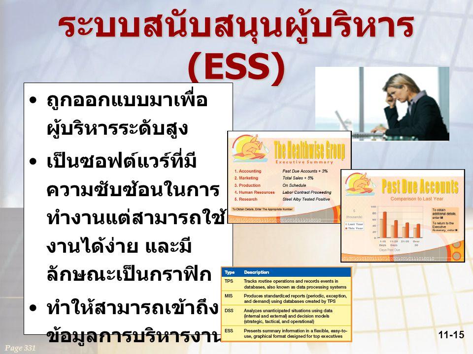 11-15 ระบบสนับสนุนผู้บริหาร (ESS) ถูกออกแบบมาเพื่อ ผู้บริหารระดับสูง เป็นซอฟต์แวร์ที่มี ความซับซ้อนในการ ทำงานแต่สามารถใช้ งานได้ง่าย และมี ลักษณะเป็น