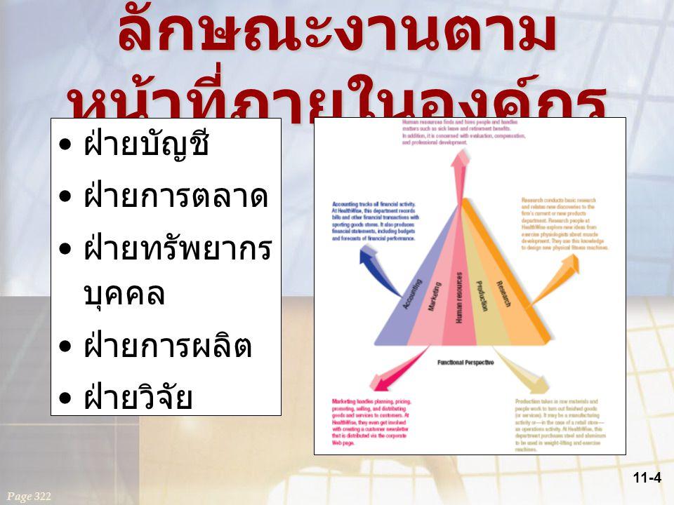 11-4 ลักษณะงานตาม หน้าที่ภายในองค์กร Page 322 ฝ่ายบัญชี ฝ่ายการตลาด ฝ่ายทรัพยากร บุคคล ฝ่ายการผลิต ฝ่ายวิจัย