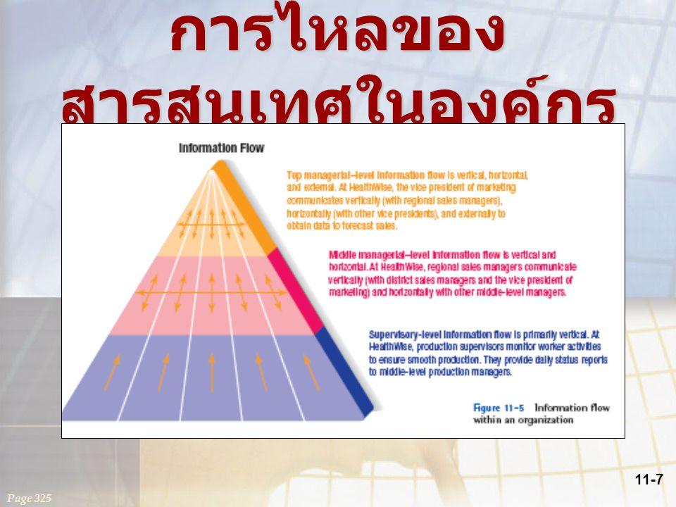11-7 การไหลของ สารสนเทศในองค์กร Page 325