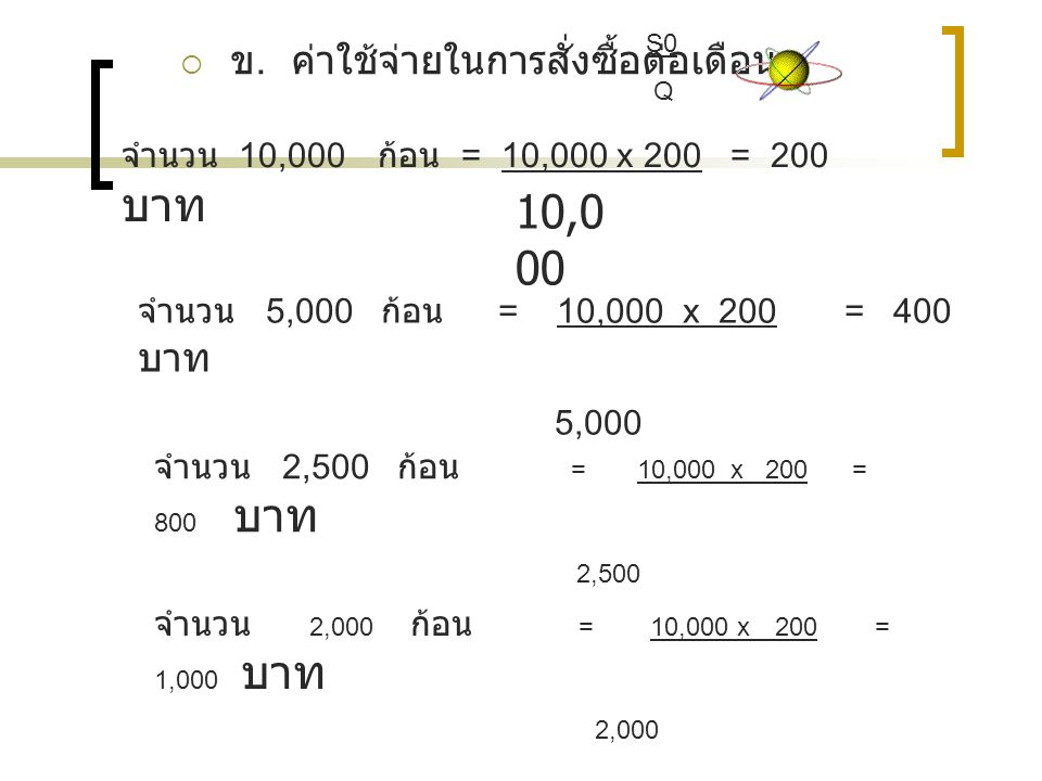  ข. ค่าใช้จ่ายในการสั่งซื้อต่อเดือน S0 Q จำนวน 10,000 ก้อน = 10,000 x 200 = 200 บาท 10,0 00 จำนวน 5,000 ก้อน = 10,000 x 200 = 400 บาท 5,000 จำนวน 2,5