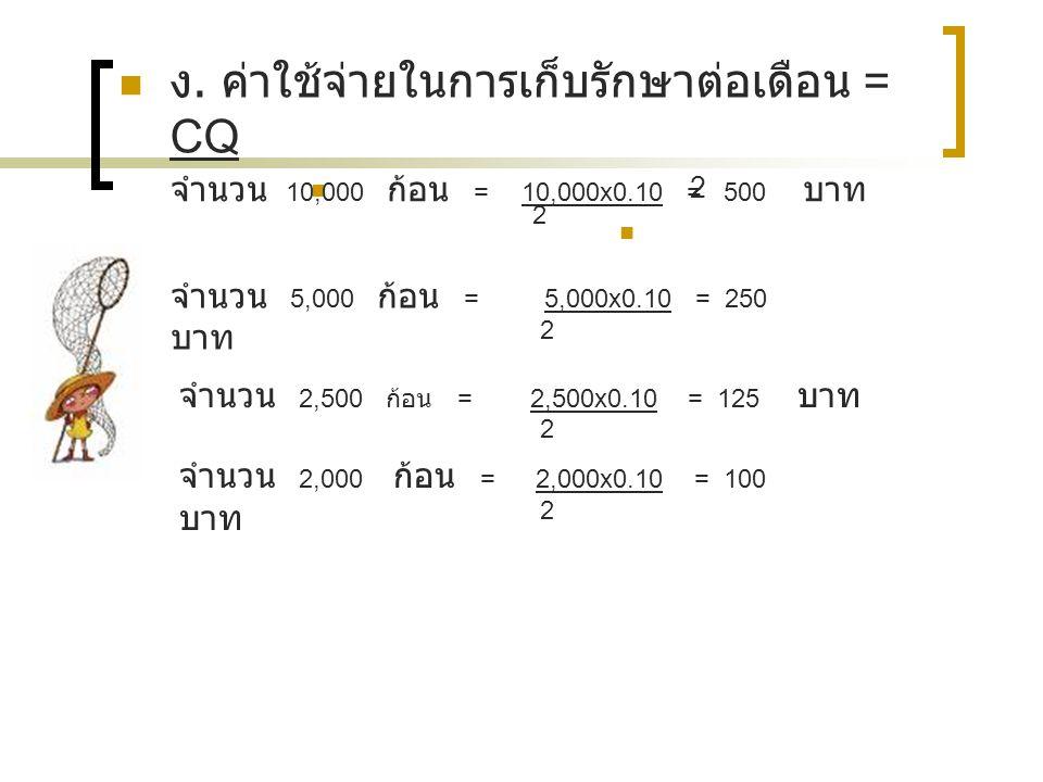 ง. ค่าใช้จ่ายในการเก็บรักษาต่อเดือน = CQ 2 จำนวน 10,000 ก้อน = 10,000x0.10 = 500 บาท 2 จำนวน 5,000 ก้อน = 5,000x0.10 = 250 บาท 2 จำนวน 2,000 ก้อน = 2,