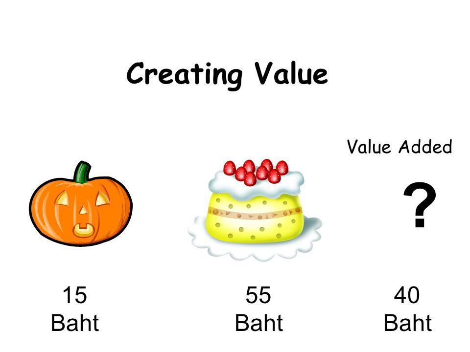 Creating Value ? 15 Baht 55 Baht 40 Baht Value Added