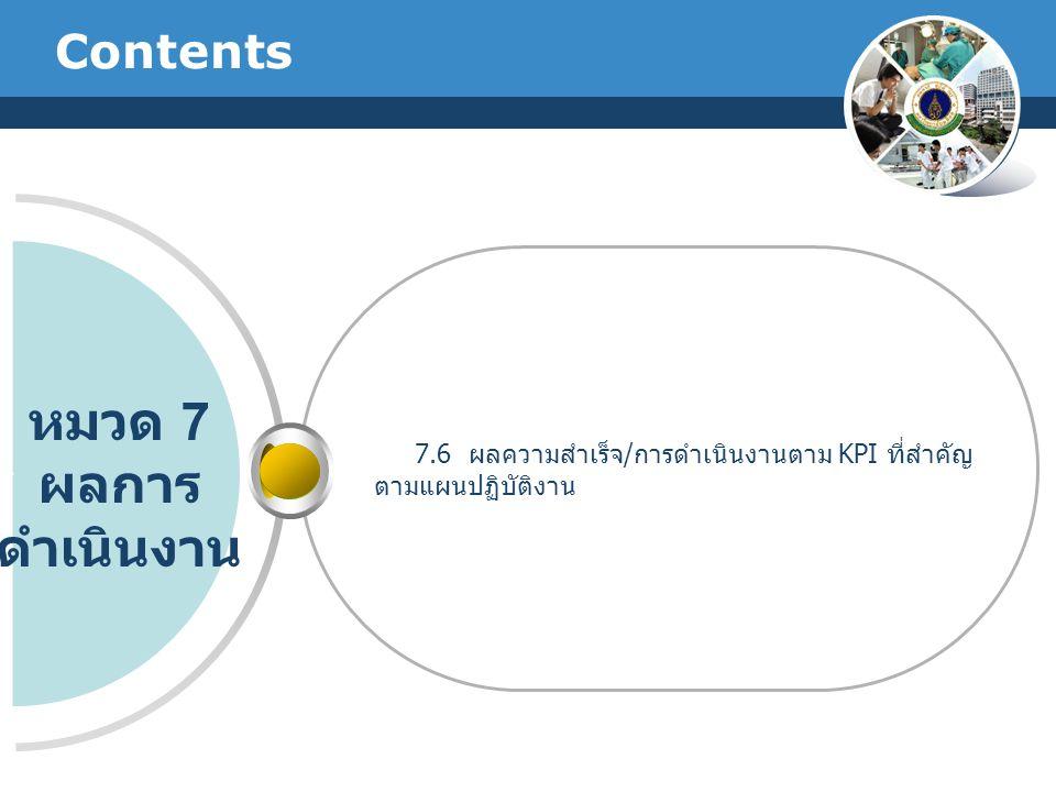 Contents 7.6 ผลความสำเร็จ/การดำเนินงานตาม KPI ที่สำคัญ ตามแผนปฏิบัติงาน หมวด 7 ผลการ ดำเนินงาน
