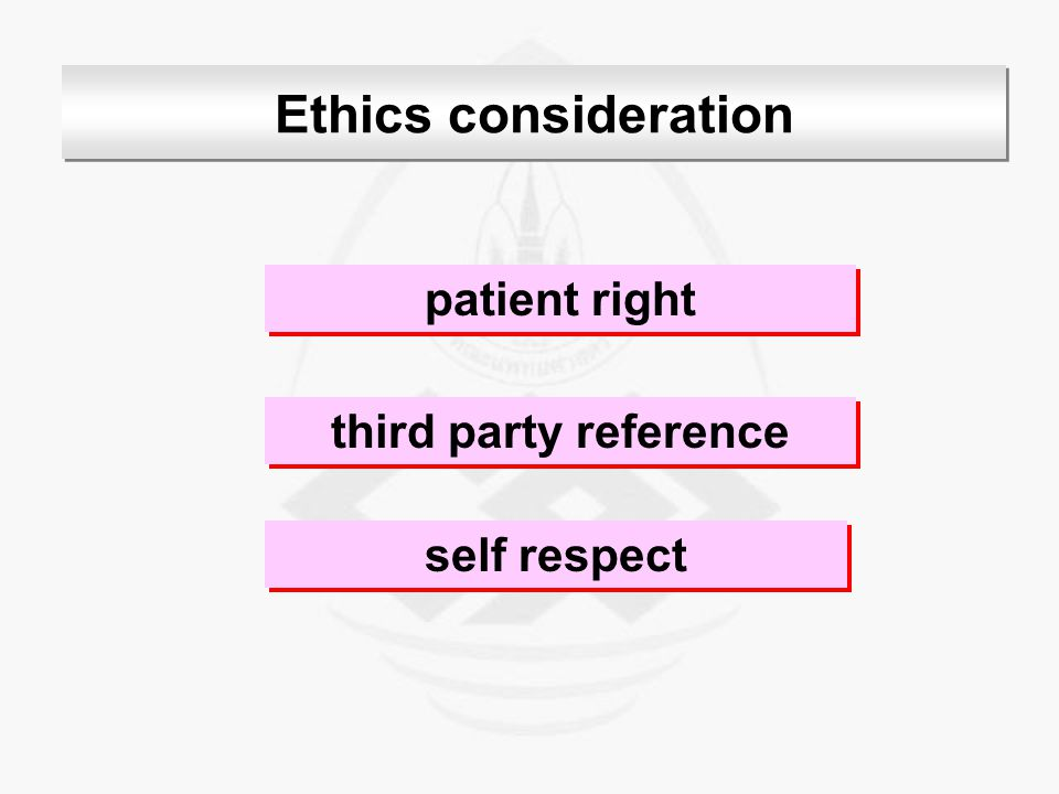 Ethics consideration patient right third party reference self respect