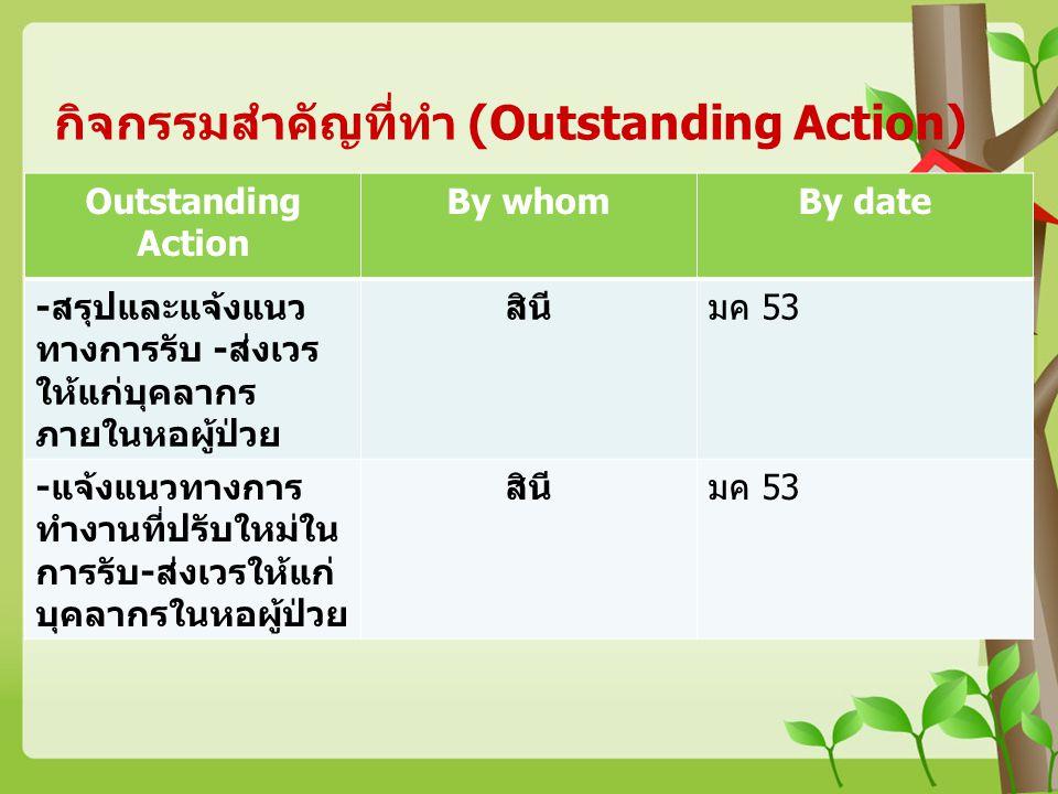 กิจกรรมสำคัญที่ทำ (Outstanding Action) Outstanding Action By whomBy date -สรุปและแจ้งแนว ทางการรับ -ส่งเวร ให้แก่บุคลากร ภายในหอผู้ป่วย สินีมค 53 -แจ้