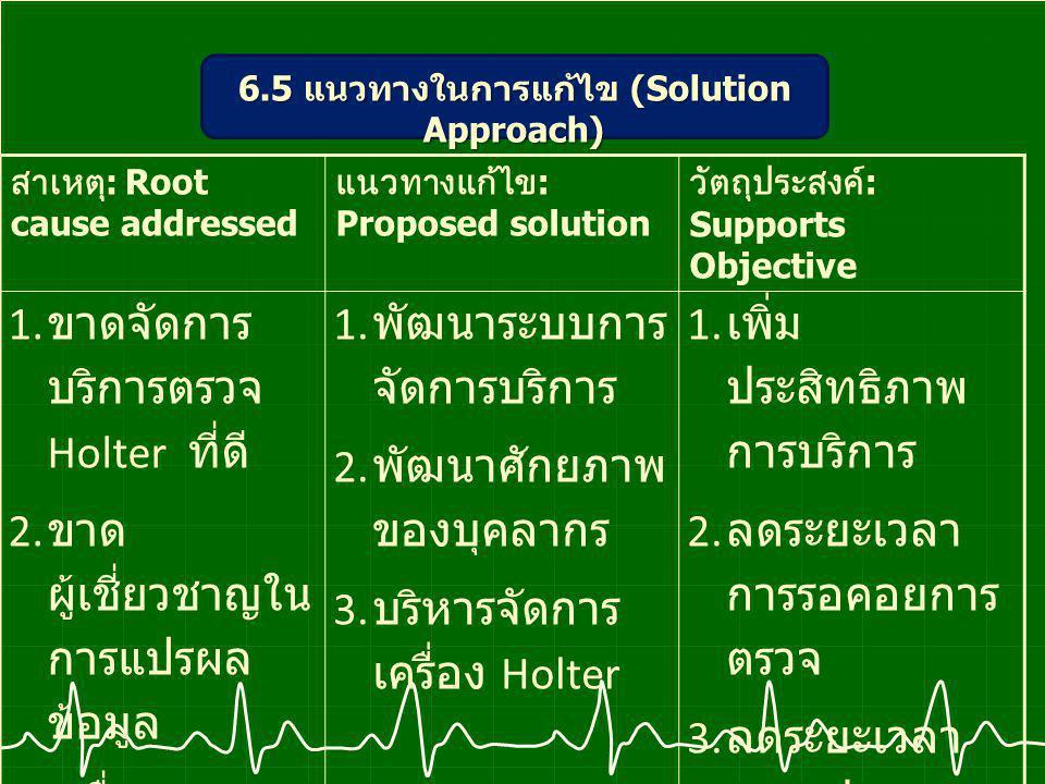 สาเหตุ : Root cause addressed แนวทางแก้ไข : Proposed solution วัตถุประสงค์ : Supports Objective 1.