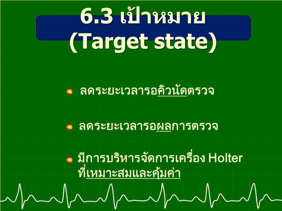ลดระยะเวลารอคิวนัดตรวจ ลดระยะเวลารอผลการตรวจ มีการบริหารจัดการเครื่อง Holter ที่เหมาะสมและคุ้มค่า 6.3 เป้าหมาย (Target state)