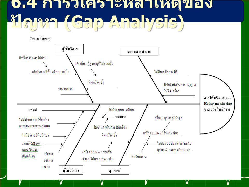 6.4 การวิเคราะห์สาเหตุของ ปัญหา (Gap Analysis)