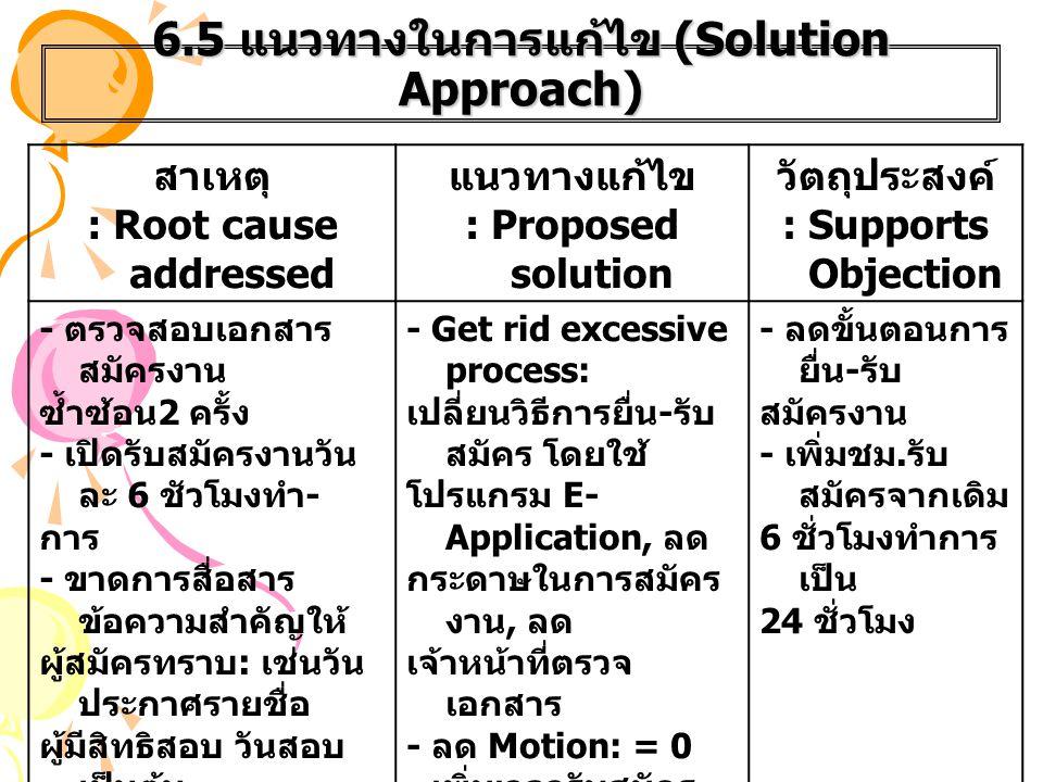 6.5 แนวทางในการแก้ไข (Solution Approach) สาเหตุ : Root cause addressed แนวทางแก้ไข : Proposed solution วัตถุประสงค์ : Supports Objection - ตรวจสอบเอกส
