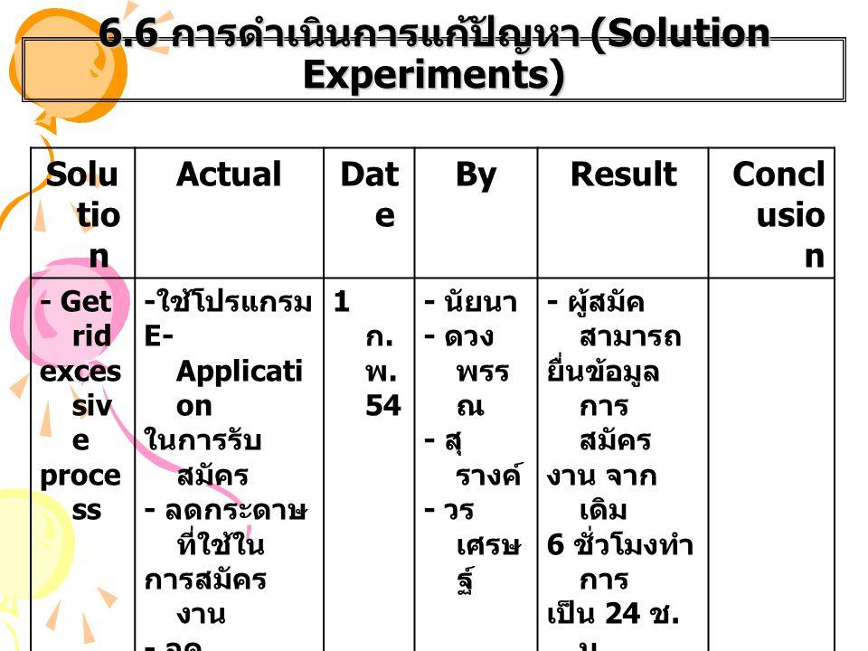 6.6 การดำเนินการแก้ปัญหา (Solution Experiments) Solu tio n ActualDat e ByResultConcl usio n - Get rid exces siv e proce ss - ใช้โปรแกรม E- Applicati o
