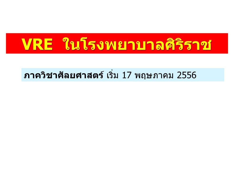 ศัลยศาสตร์ จำนวนผู้ป่วยที่มี VRE 25 มีนาคม – 22 ตุลาคม 2556 (N=36, Passive = 8 (Van B = 5, A=3 ) Active = 28 (Van B = 23, A=5 ) สง่า สมศรี จำเนียร เฉลิม ศิริพร+A อำพร มานิตย์ สมชาย หมุน สาคร ประจวบ ยุทธพล เอื้อน สายันต์ ธนา ทิม เคว้ง Universal Contact Precaution ณัฐพงศ์ ศุภชัย นิรันดร์ เกิด ตุลาคม