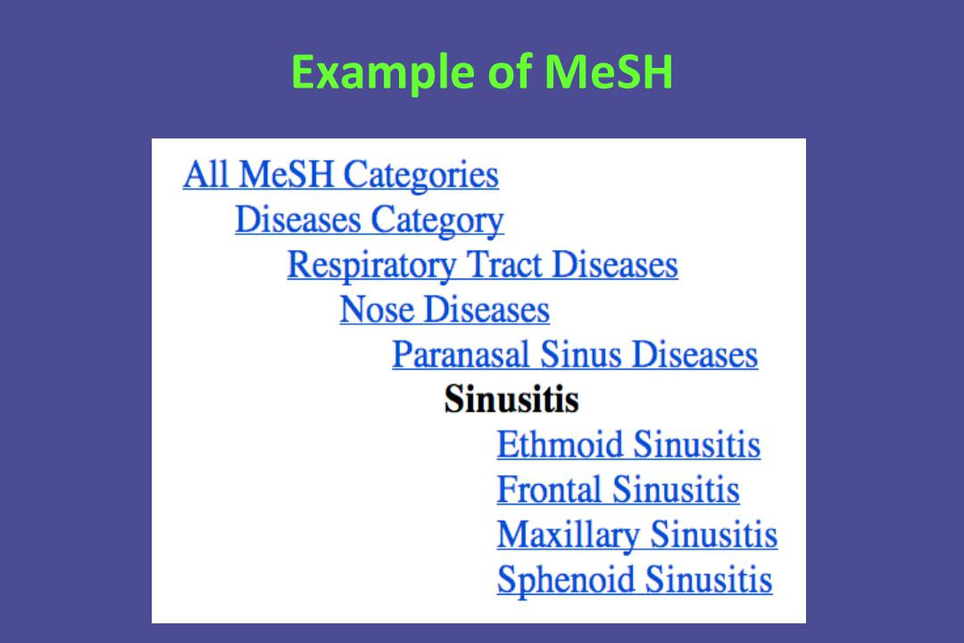 Example of MeSH