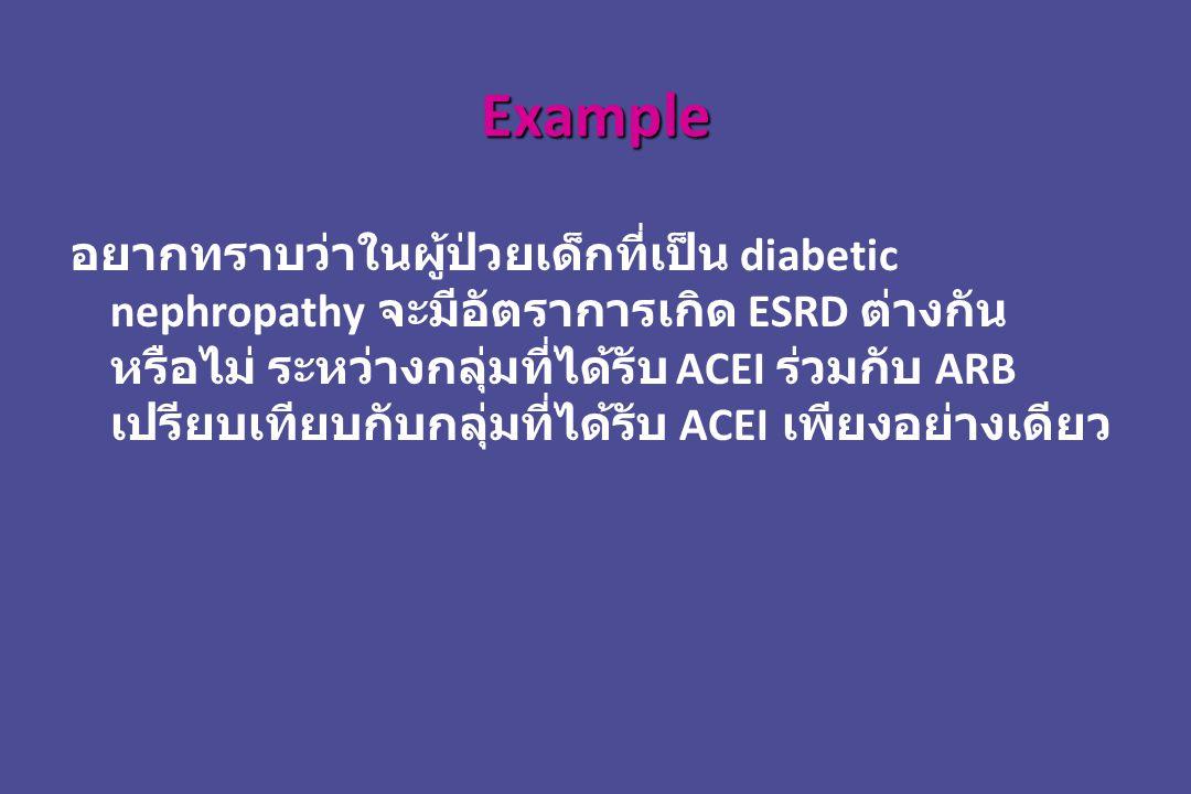 Example อยากทราบว่าในผู้ป่วยเด็กที่เป็น diabetic nephropathy จะมีอัตราการเกิด ESRD ต่างกัน หรือไม่ ระหว่างกลุ่มที่ได้รับ ACEI ร่วมกับ ARB เปรียบเทียบกับกลุ่มที่ได้รับ ACEI เพียงอย่างเดียว