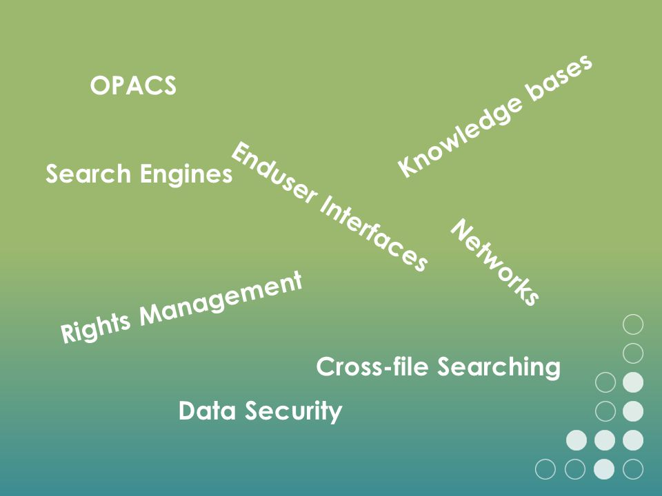 Rights Management Knowledge bases Networks OPACS Data Security Search Engines Cross-file Searching Enduser Interfaces