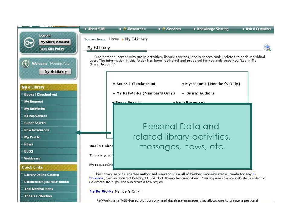 Personal Data and related library activities, messages, news, etc. My e -Library