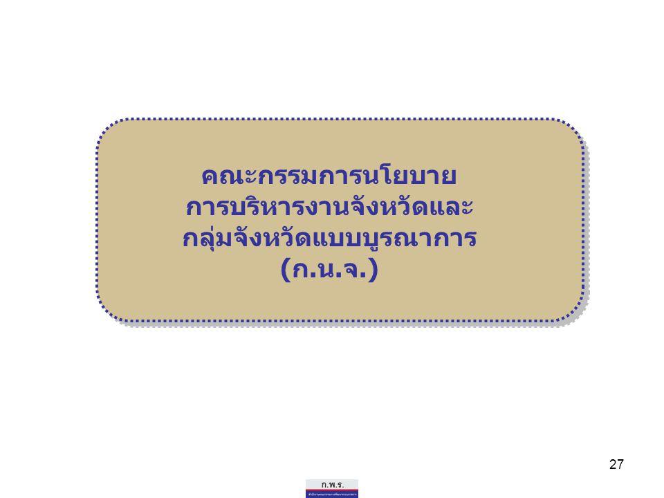 28 องค์ประกอบ ก.น.จ.