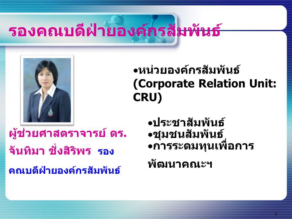 4  หน่วยองค์กรสัมพันธ์ (Corporate Relation Unit: CRU)  ประชาสัมพันธ์  ชุมชนสัมพันธ์  การระดมทุนเพื่อการ พัฒนาคณะฯ ผู้ช่วยศาสตราจารย์ ดร. จันทิมา ช