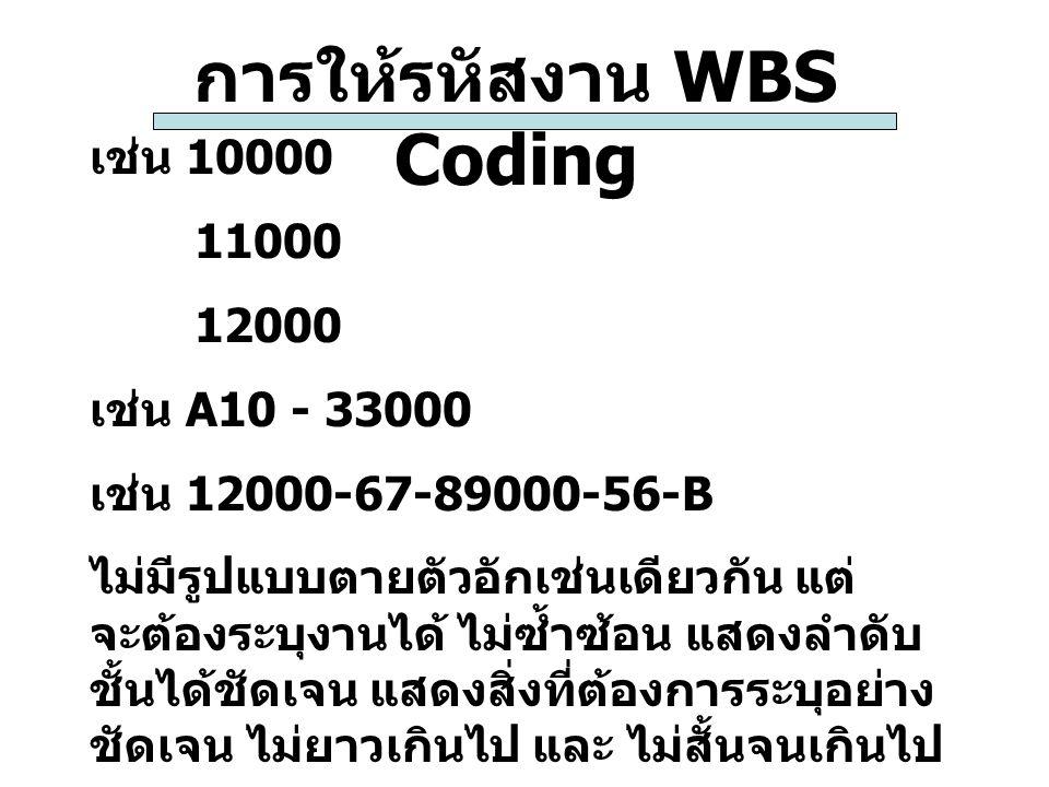 การให้รหัสงาน WBS Coding เช่น 10000 11000 12000 เช่น A10 - 33000 เช่น 12000-67-89000-56-B ไม่มีรูปแบบตายตัวอักเช่นเดียวกัน แต่ จะต้องระบุงานได้ ไม่ซ้ำ