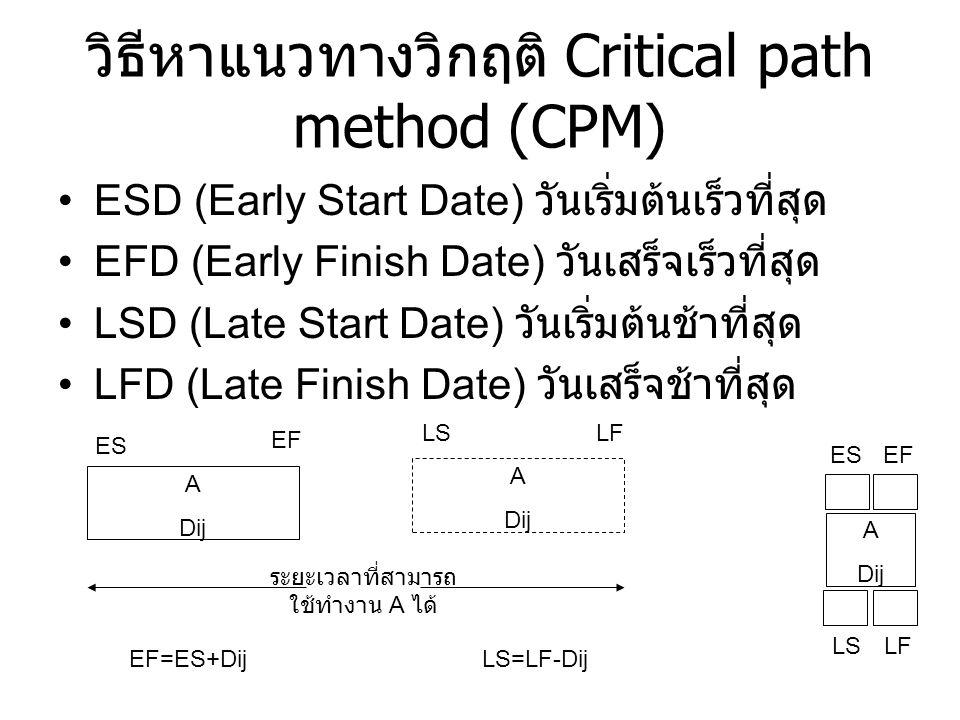 วิธีหาแนวทางวิกฤติ Critical path method (CPM) ESD (Early Start Date) วันเริ่มต้นเร็วที่สุด EFD (Early Finish Date) วันเสร็จเร็วที่สุด LSD (Late Start