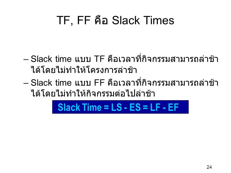 24 –Slack time แบบ TF คือเวลาที่กิจกรรมสามารถล่าช้า ได้โดยไม่ทำให้โครงการล่าช้า –Slack time แบบ FF คือเวลาที่กิจกรรมสามารถล่าช้า ได้โดยไม่ทำให้กิจกรรม