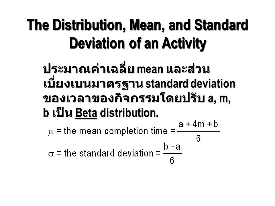 ประมาณค่าเฉลี่ย mean และส่วน เบี่ยงเบนมาตรฐาน standard deviation ของเวลาของกิจกรรมโดยปรับ a, m, b เป็น Beta distribution. The Distribution, Mean, and