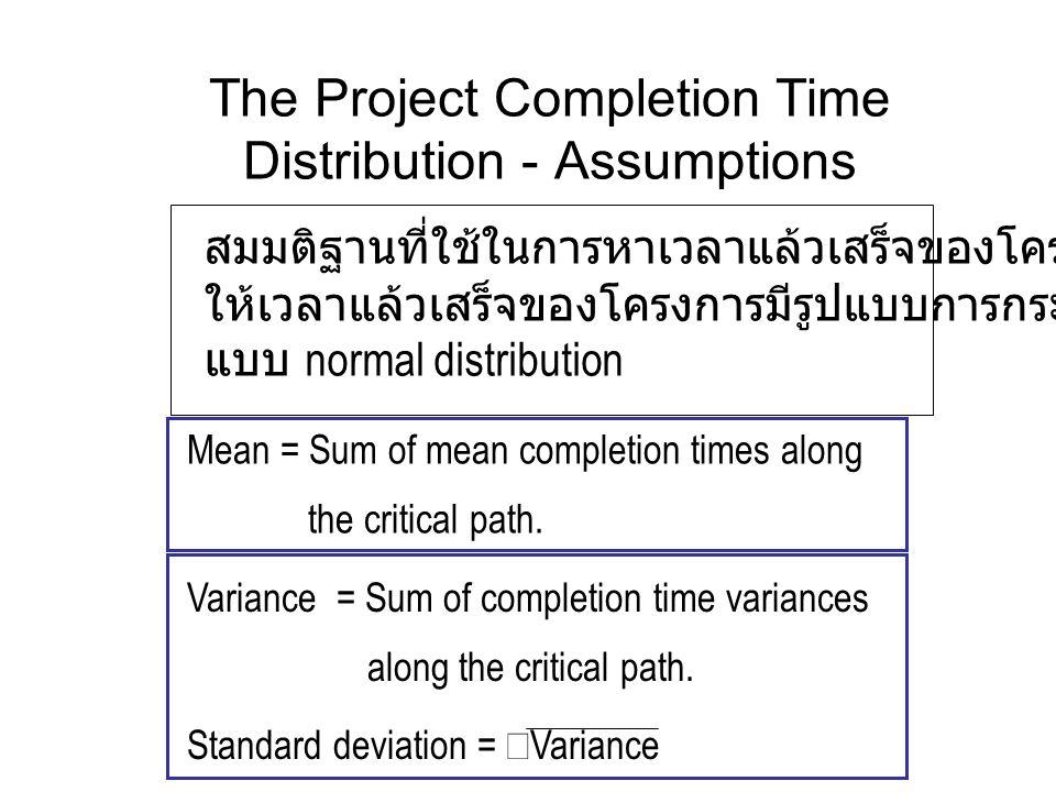 สมมติฐานที่ใช้ในการหาเวลาแล้วเสร็จของโครงการคือ ให้เวลาแล้วเสร็จของโครงการมีรูปแบบการกระจายตัว แบบ normal distribution The Project Completion Time Dis