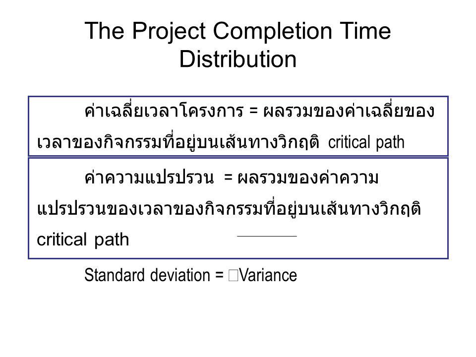 ค่าเฉลี่ยเวลาโครงการ = ผลรวมของค่าเฉลี่ยของ เวลาของกิจกรรมที่อยู่บนเส้นทางวิกฤติ critical path The Project Completion Time Distribution ค่าความแปรปรวน