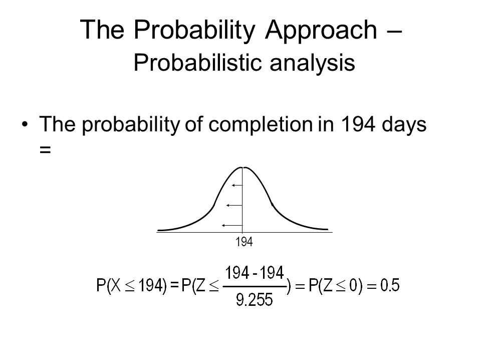 The probability of completion in 194 days = The Probability Approach – Probabilistic analysis 194