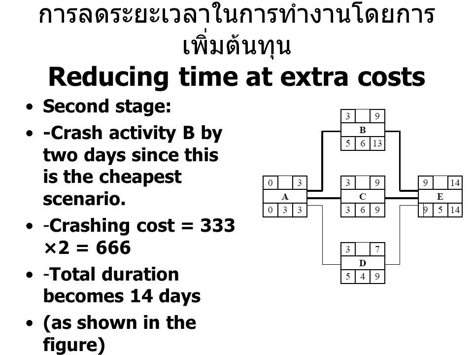 การลดระยะเวลาในการทำงานโดยการ เพิ่มต้นทุน Reducing time at extra costs Second stage: -Crash activity B by two days since this is the cheapest scenario.