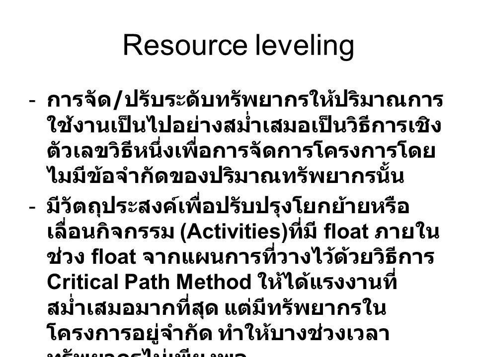 Resource leveling - การจัด / ปรับระดับทรัพยากรให้ปริมาณการ ใช้งานเป็นไปอย่างสม่ำเสมอเป็นวิธีการเชิง ตัวเลขวิธีหนึ่งเพื่อการจัดการโครงการโดย ไมมีข้อจำกัดของปริมาณทรัพยากรนั้น - มีวัตถุประสงค์เพื่อปรับปรุงโยกย้ายหรือ เลื่อนกิจกรรม (Activities) ที่มี float ภายใน ช่วง float จากแผนการที่วางไว้ด้วยวิธีการ Critical Path Method ให้ได้แรงงานที่ สม่ำเสมอมากที่สุด แต่มีทรัพยากรใน โครงการอยู่จำกัด ทำให้บางช่วงเวลา ทรัพยากรไม่เพียงพอ
